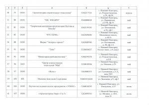 4_pdfsam_План проверок членов на 2017 год