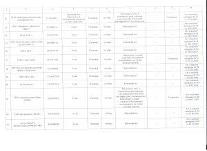 Отчет л.6