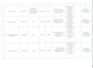 Отчет л.8