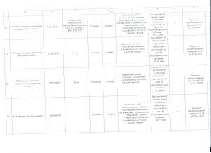 Отчет л.9